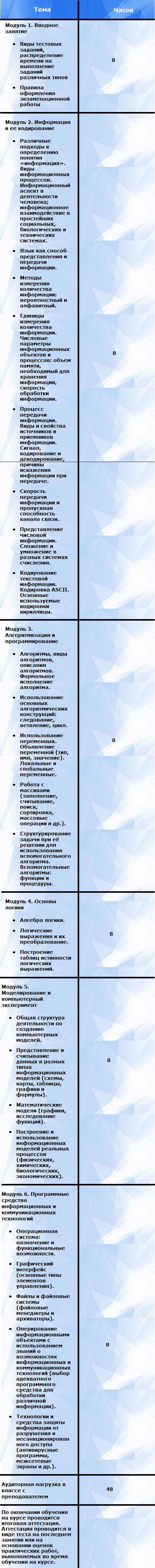Курсы ЕГЭ по информатике. Часть 1