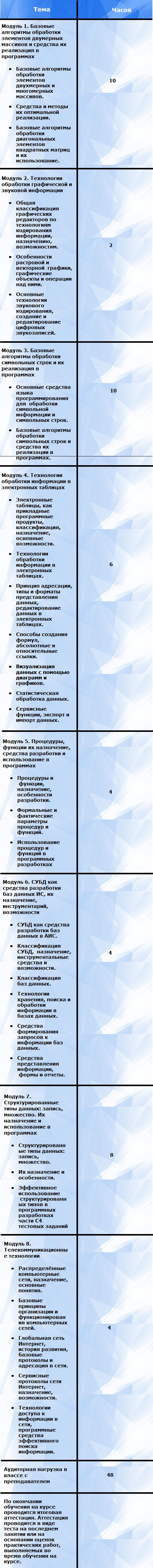 Курсы ЕГЭ по информатике. Часть 2